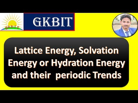 Lattice and Hydration Energy | Solubility of ionic compound | JEE/NEET | in Hindi.