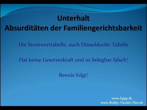 Unterhalt, Kindesunterhalt, Düsseldorfer Tabelle widerlegt, Lösung I KGPG