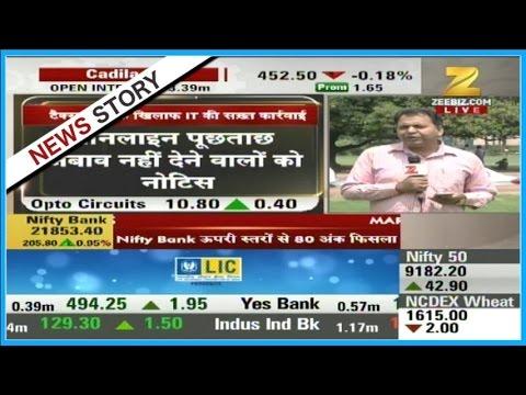 Coal India, Sun Pharma, Bharti Airtel etc are the top Nifty losers
