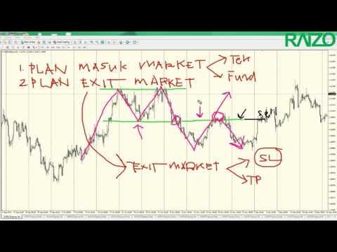 jangan-trade-jika-anda-belum-tengok-video-ini-:-forex-market-tips