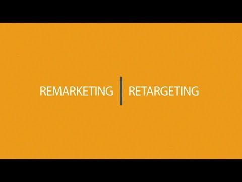 Understanding Remarketing Online Ads
