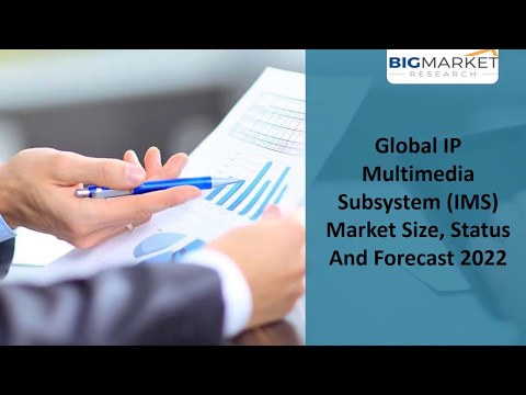 Global IP Multimedia Subsystem IMS Market (Industry) Growth & Demand