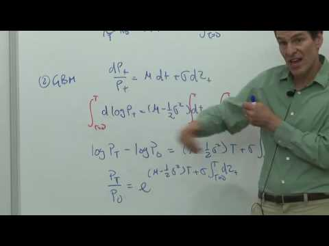 1.5 Solving Stochastic Differential Equations