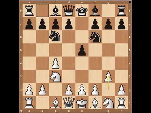 Chess Openings- English
