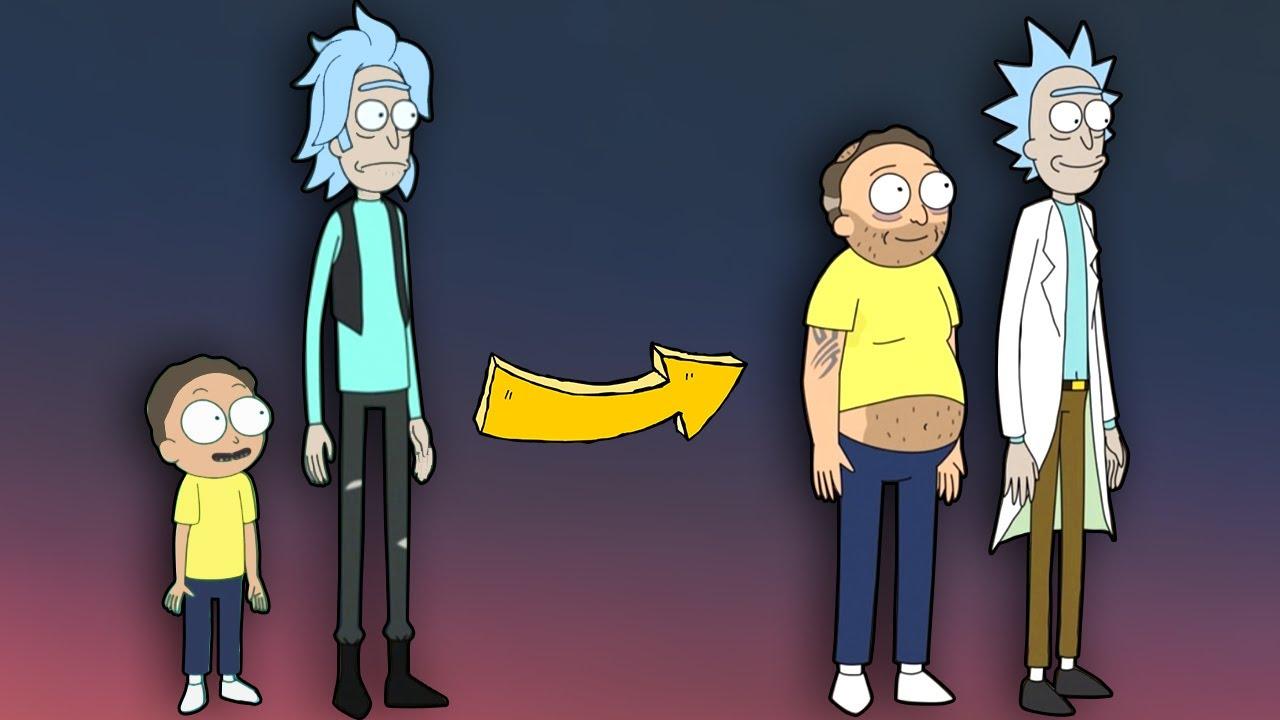 La Evolución De Rick Y Morty / Cronología
