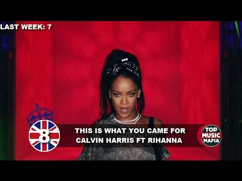 Top 10 Songs of The Week - August 6, 2016 (UK BBC CHART)