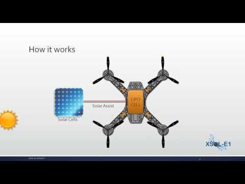 SOLARX Quadcopter UAV XSOL E1