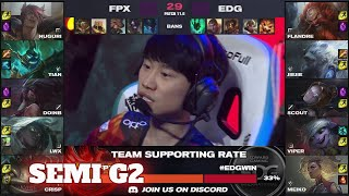 EDG vs FPX-게임 2 | 준결승 LPL 2021 년 봄 플레이 오프 | Edward Gaming vs FunPlus Phoenix G2