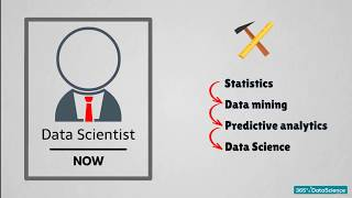 Part 1  Data Science and Business Buzzwords