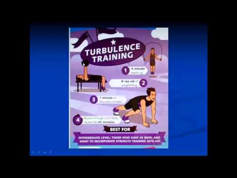 Best exercises for weight loss -  Gilbert AZ Nutritionist