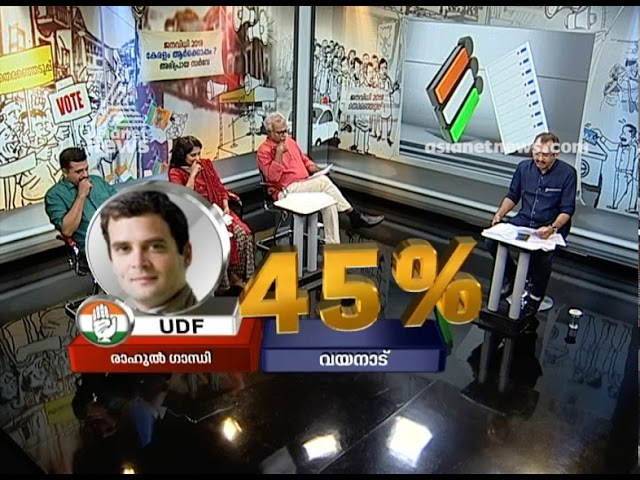 Will Rahul Gandhi win at Wayanad Constituency  | Asianet news - AZ research Election opinion survey