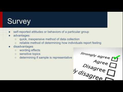 Example of descriptive research method