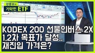 KODEX 200선물인버스2X, 1,2차 목표가 달성…재진입 가격은?
