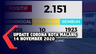 Data Covid-19 Kota Malang 14 November 2020