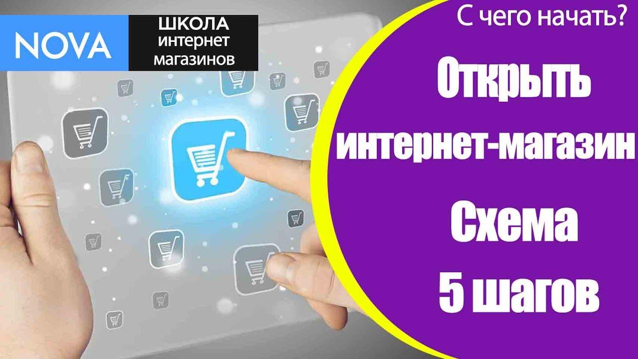текст рекламы для интернет магазина