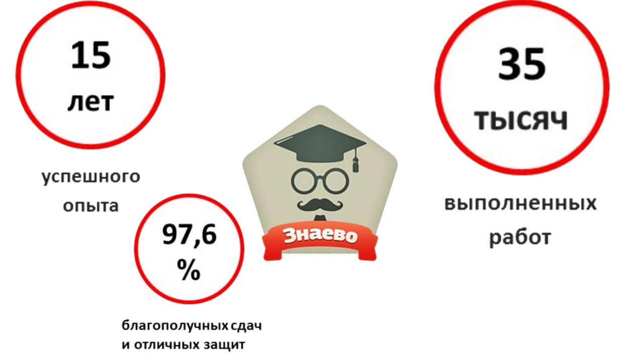 Доработка дипломной работы срочно 6321