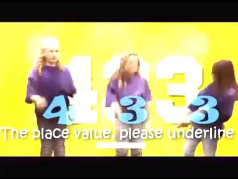 Rounding and Estimating Music Video