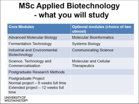 Applied Biotechnology MSc Online Postgraduate Information Se
