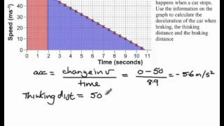 Velocity time graph and stopping cars