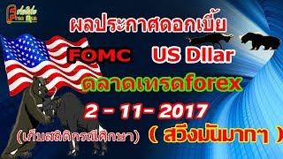 Forex  ผลการประกาศดอกเบี้ย fomc USA  2-11-2017