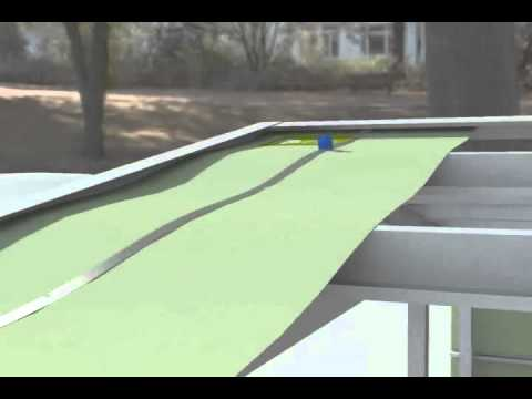 Reflective Foil Insulation Installation Instructions : Metal Roof
