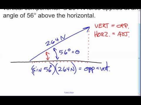 Resolving a force into horizontal and vertical components