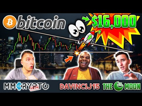 BITCOIN BREAKOUT WHEN?!! $16,000 BTC December Price Target From Descending Triangle?!