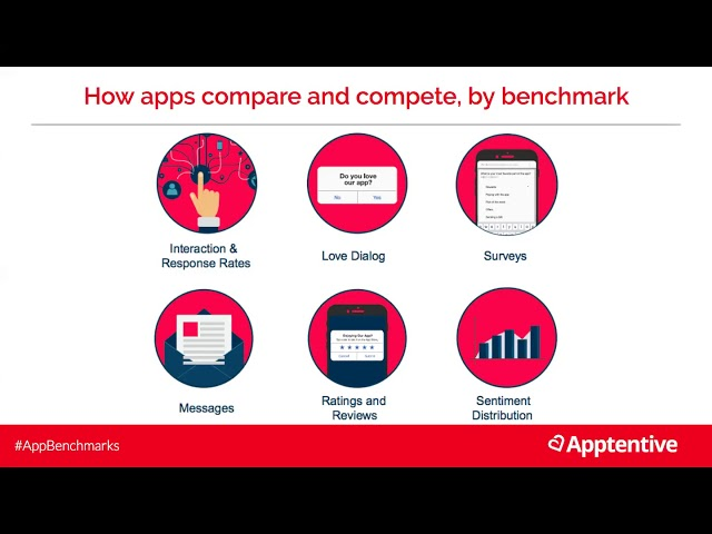 Post for video 'How Apps in Each Category Compare and Compete Webinar