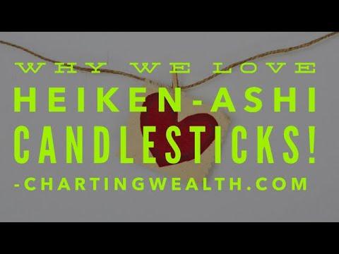 Ninjacators - Smart Heiken Ashi Indicator | FunnyDog TV