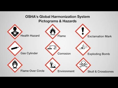 Construction Safety Training - Lesson 6: Hazardous Communication