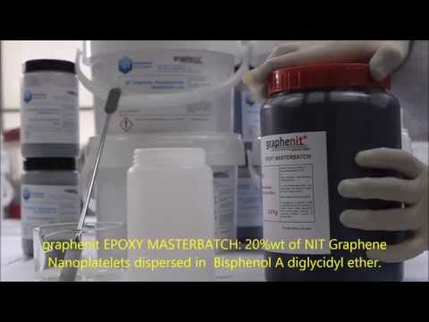EPOXY MASTERBATCH Graphene Nanoplatelets from Nanoinnova