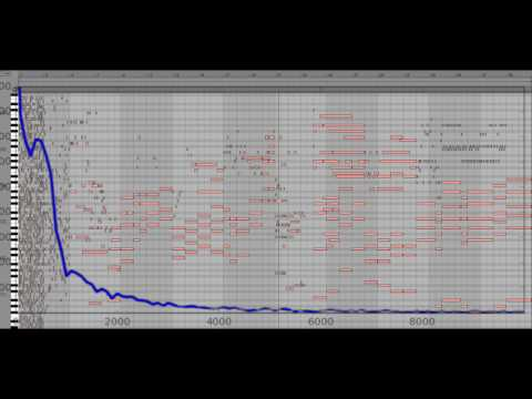 LSTM Generated Piano Roll