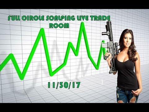 Full Circle Scalping Trade Room   11/30