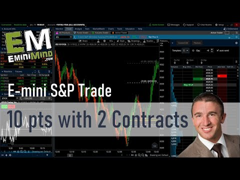 E-mini S&P Trade – 10 Points with Just 2 Contracts