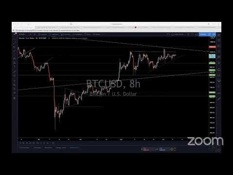 """Live Forex Trading & Chart Analysis """"FOMC & YCC""""  NY Session June 10, 2020"""