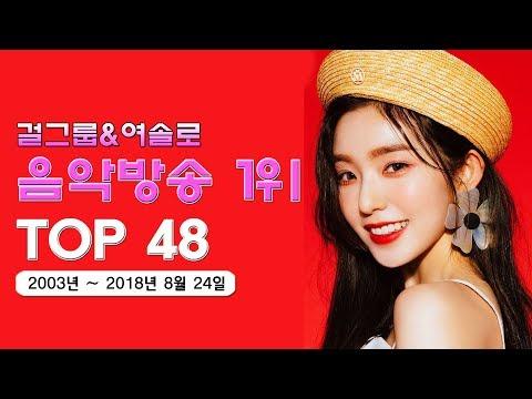 여자아이돌 음악방송 1위 2018년 8월 24일 업데이트