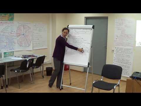 Работа с возражениями клиентов для медицинских представителей