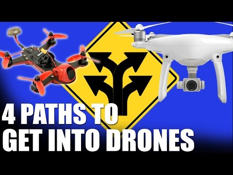 A Beginner's Guide to Drones