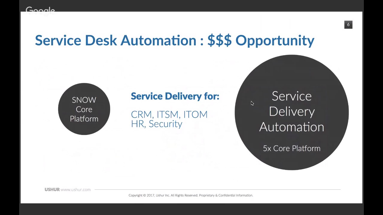 Ask the Expert: Build your own Service Bots for ServiceNow