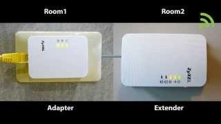 ZyXEL PLA4231- 600 Mbps Powerline Wireless N Extender