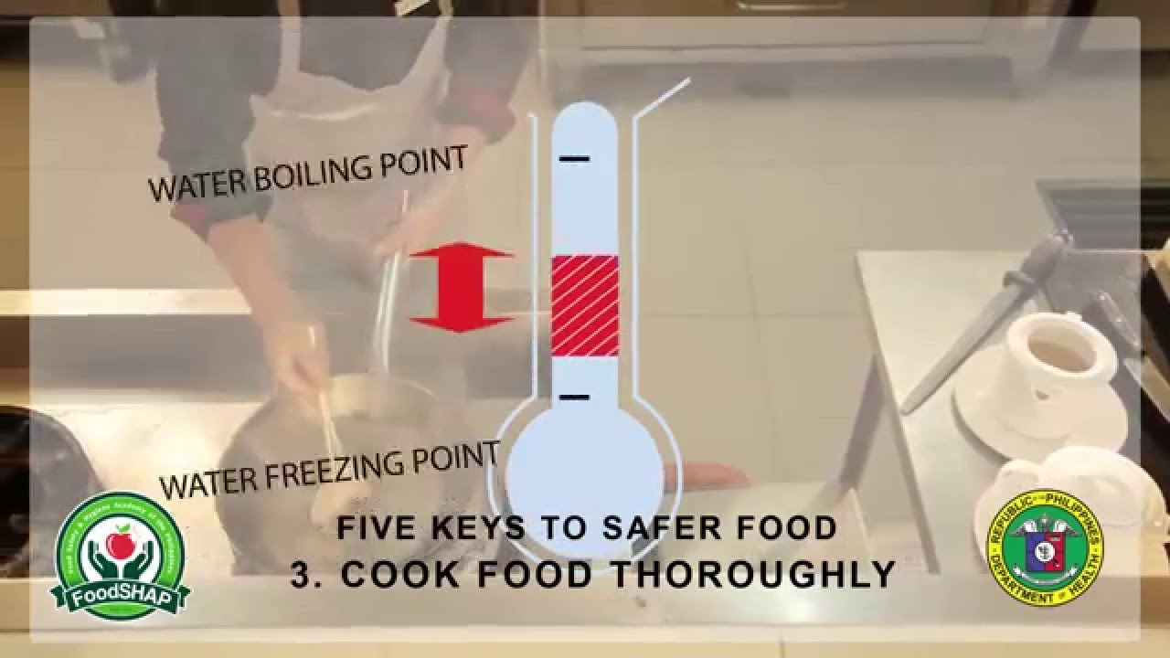 Food Safety Training Philippines