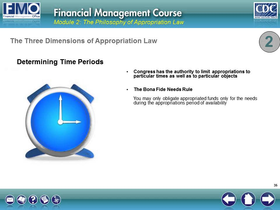 assignment on financial management Assignment,scdl assignment,scdl solved paper,symbiosis papers,financial management scdl solved papers,financial management solved assignmenet,financial management.