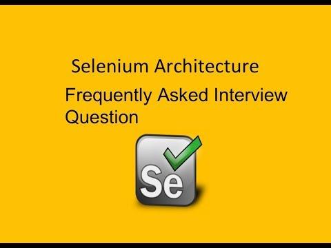 Selenium Webdriver Tutorial Step by Step