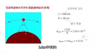 (제17강)-현대물리학의세계- 전자현미경