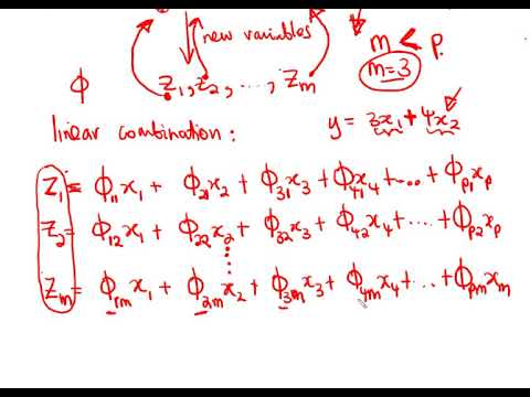 Introduction To Dimension Reduction Methods
