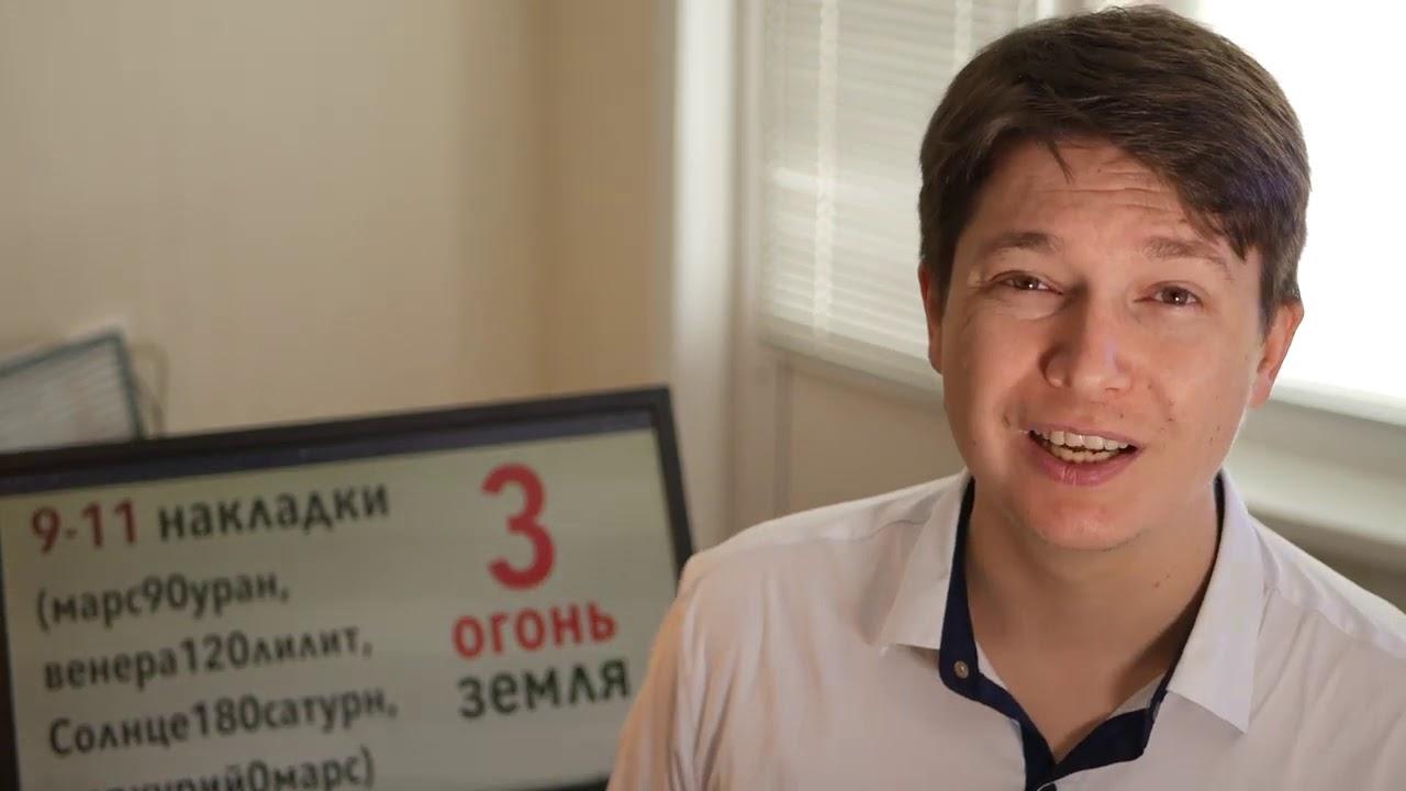 Лев Гороскоп на июль 2019 Событие 3 Накладки 9-11 июля