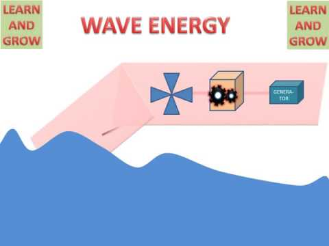 WAVE ENERGY(OTEC) !LEARN AND GROW !