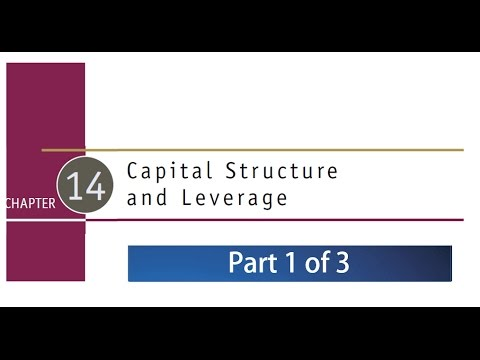 Financial Management- CAPITAL STRUCTURE & LEVERAGE P 1 of 3