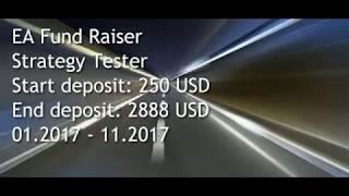 EA Fund Raiser - очень прибыльный и безопасный советник для Forex