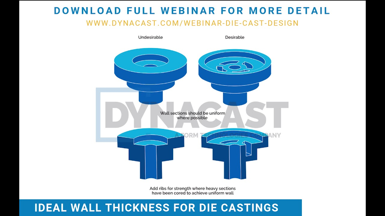 Die Casting Design | Wall Thickness | Tolerances